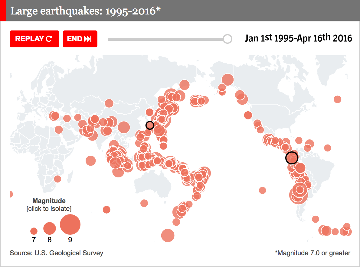 Large Earthquakes