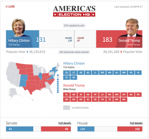 161109-us-election-graphic